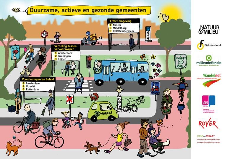 Illustratie benchmark onderzoek CE Delft