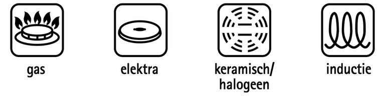 symbolen_warmtebronnen_inductie.jpg