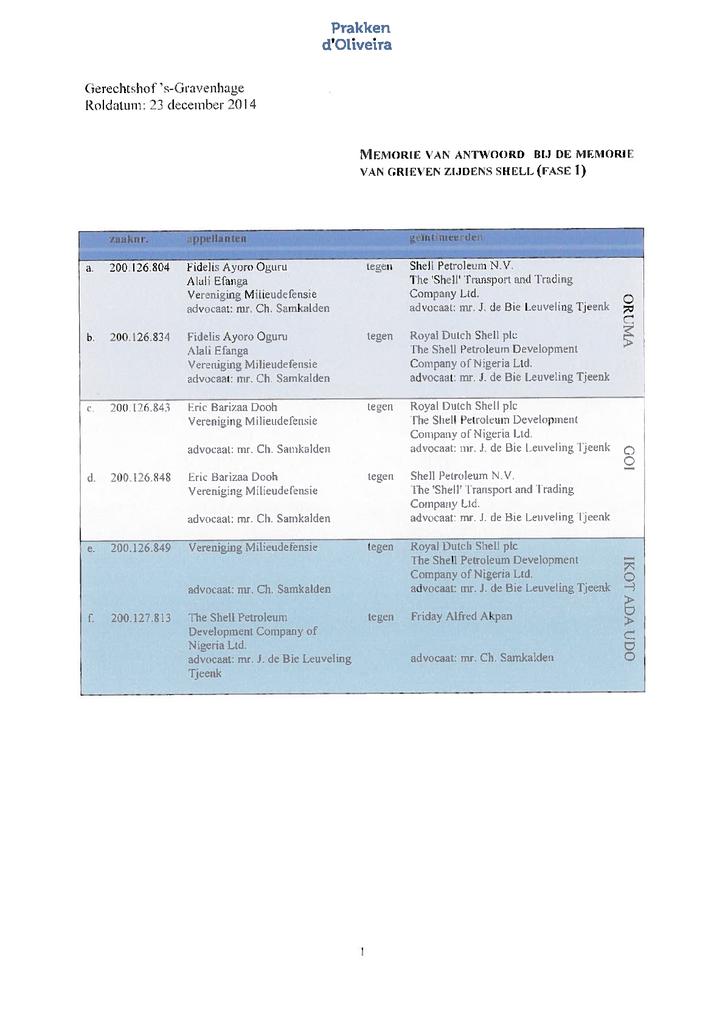Voorbeeld van de eerste pagina van publicatie 'Shell rechtszaak: Memorie van antwoord op grieven van Shell (fase 1)'
