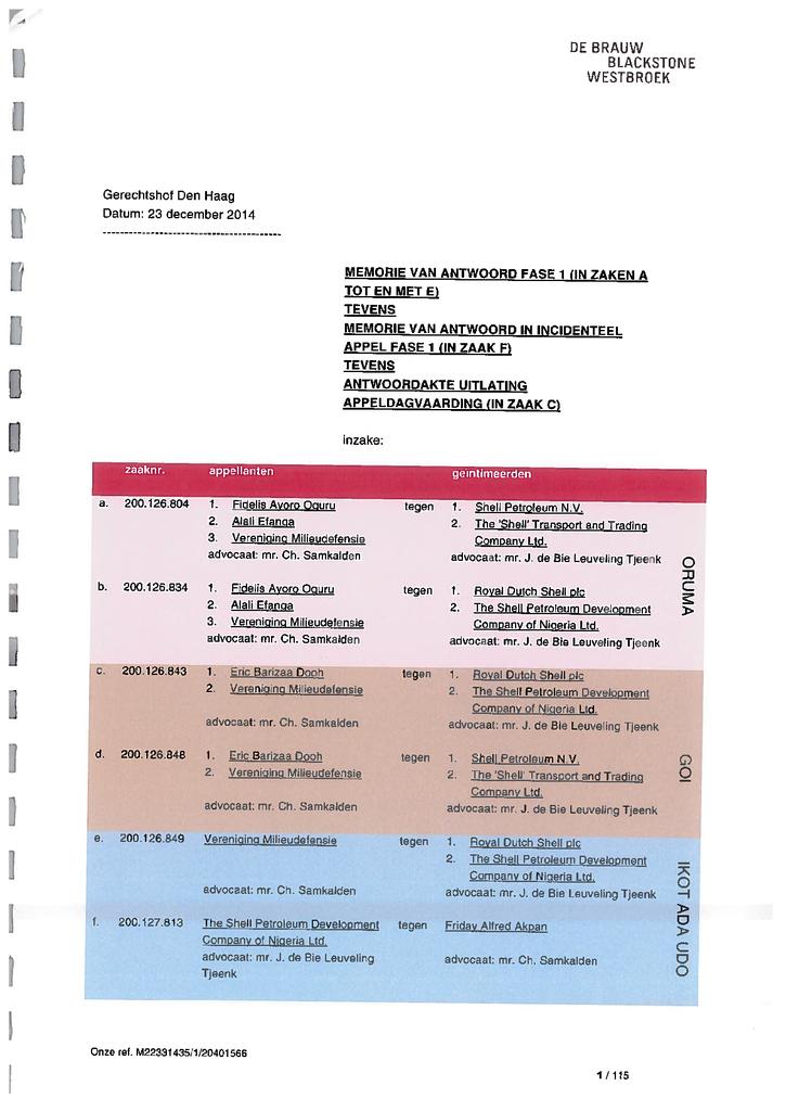 Voorbeeld van de eerste pagina van publicatie 'Shell rechtszaak: Memorie van antwoord Shell op grieven Milieudefensie c.s. (fase 1)'