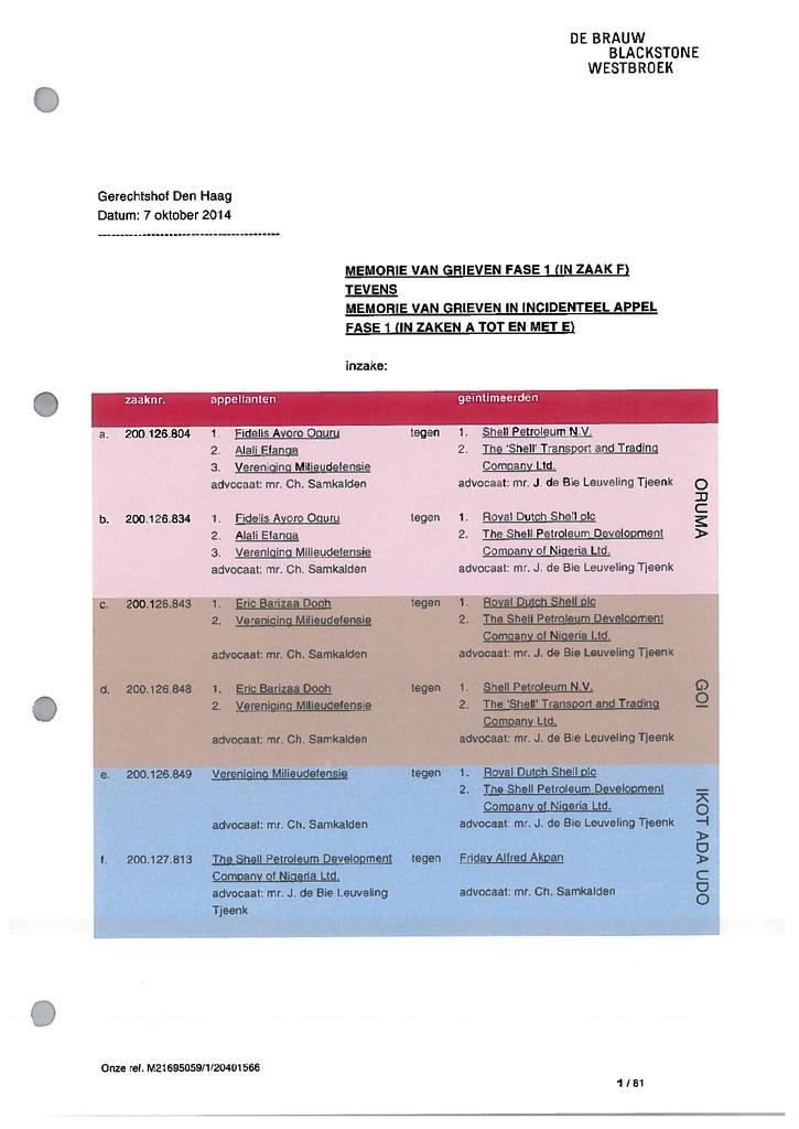 Voorbeeld van de eerste pagina van publicatie 'Shell rechtszaak: Memorie van grieven van Shell in hoger beroep'