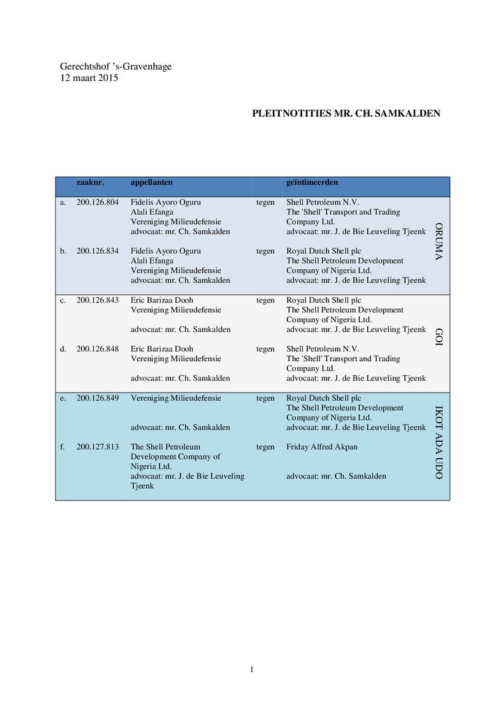 Voorbeeld van de eerste pagina van publicatie 'Shell rechtszaak: Pleidooi Milieudefensie 12 maart 2015'