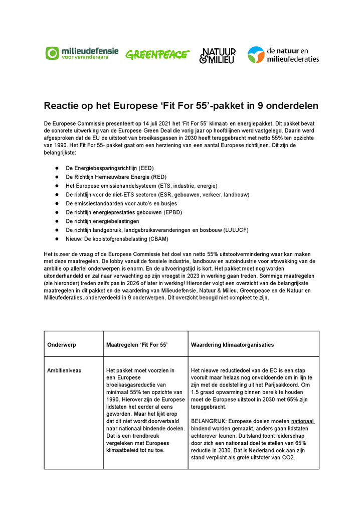 Voorbeeld van de eerste pagina van publicatie 'Reactie op het Europese 'Fit For 55'-pakket in 9 onderdelen'