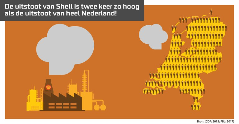 RS56621_Infographic Uitstoot Shell(3).jpg