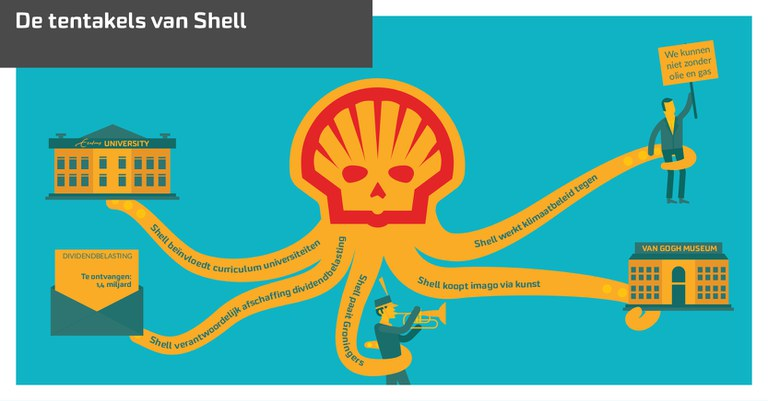 4 -versie3- de tentakels van shell.jpg